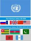 Азербайджан стал непостоянным членом Совета Безопасности ООН